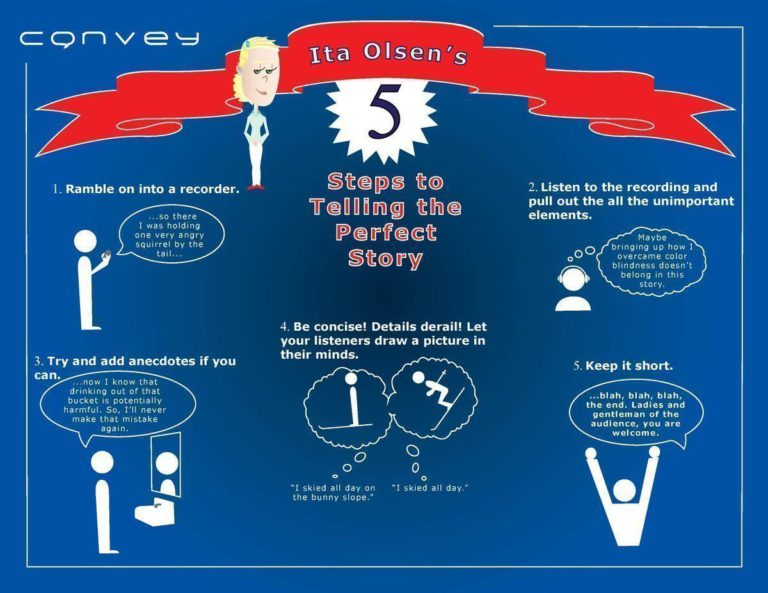 5 steps to telling the perfect story