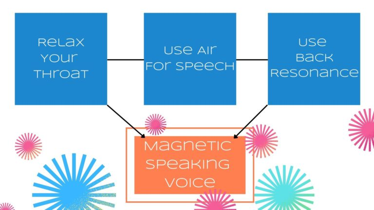 how to make your speaking voice better with Convey